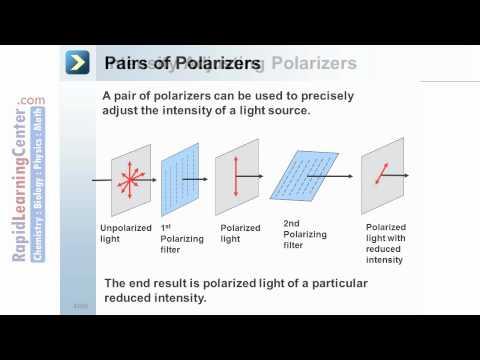 Rapid Learning:  Physical Optics - Polarizing of Light - YouTube