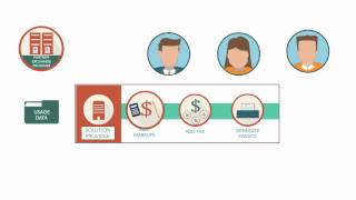 OneBill - Telecom Billing-As-A-Service Solution