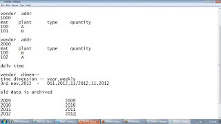 SAP BW Tutorial for Beginners   Complete BW BI Tutorials