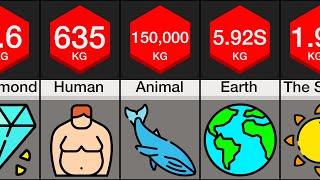 Comparison: Heaviest Things