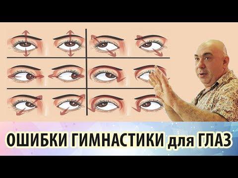 Методика измерения глазного давления