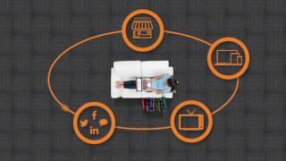 Vidéo de Epicor Retail Solutions