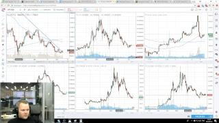 Манипуляции ценой биткоина: Spoofing Layering HFT MM WashTrading Pump&Dump.