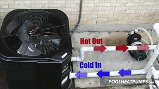 How to Install a Gulfstream Pool Heat Pump