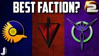 Which faction to pick in Planetside 2 - Best Faction?