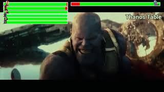 Iron-Man, Iron-Spider, Dr. Strange, Drax, Mantis, Star-lord, Nebula vs Thanos with healthbars