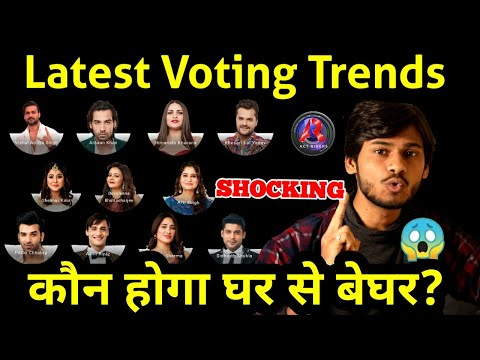 Latest Voting Trends bigg boss 13 | कौन 3 है सब से नीचे ? | Latest Bigg boss 13 news