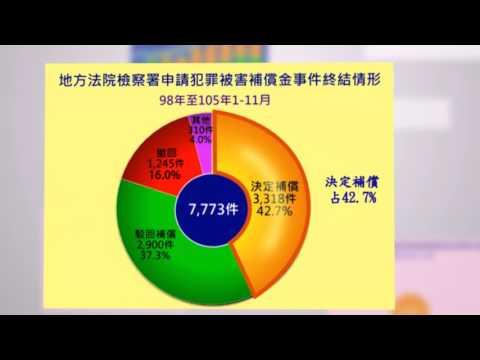 法務統計3分鐘─申請犯罪被害補償金事件概況分析