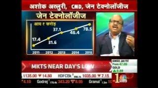 CNBC AWAAZ Interview with Zen Technologies CMD, Ashok Atluri