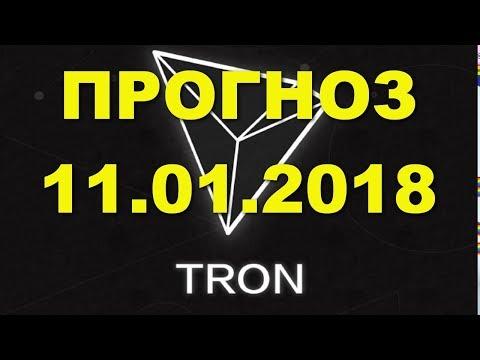 TRX/USD — TRON прогноз цены / график цены на 11.01.2018 / 11 января 2018 года