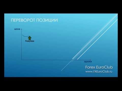 Курс золота форекс онлайн график