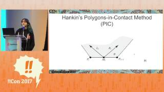 !!Con 2017: Islamic Geometry: Hankin's Polygons In Contact Algorithm!!! By Yomna Nasser