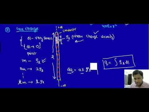 L-1.9 I GATE I EMFT  I Diffferent Charge distributions