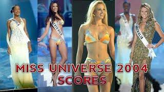 Miss Universe 2004 Scores