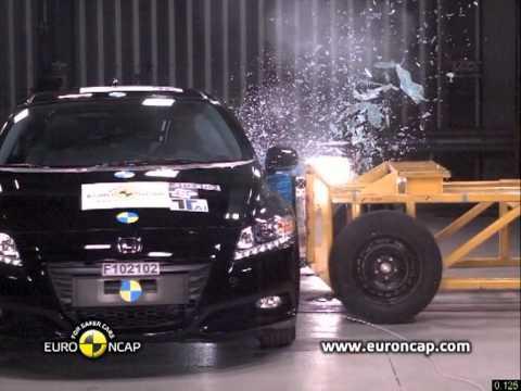 NCAP: Honda CR-Z
