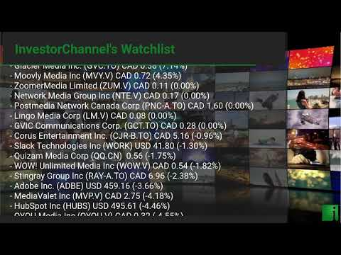 InvestorChannel's Media Watchlist Update for Thursday, February, 25, 2021, 16:00 EST
