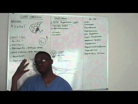 Neuro-Kreis Dystonie von Herz- und hypertensive Typ