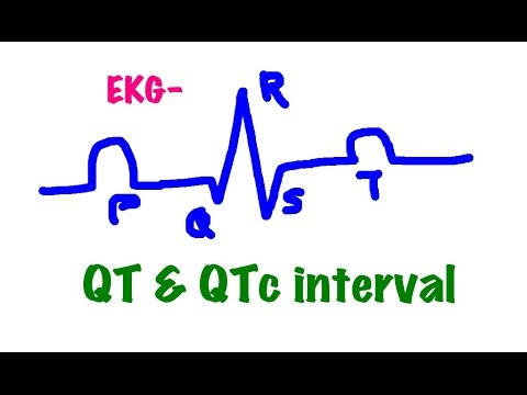 Video Medical Video Lecture: QT interval and Corrected QT interval (QTc)