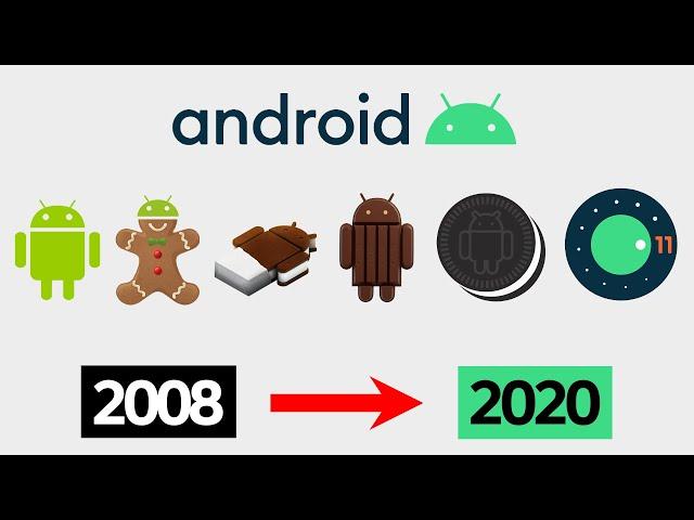Fransızca'de android Video Telaffuz