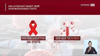 150 случаев ВИЧ выявлено в Астане за 9 мес 2018 года