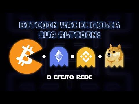 Prekyba bitcoin iš karto