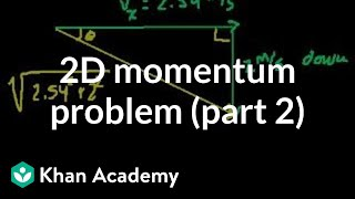 2-dimensional momentum problem (part 2)