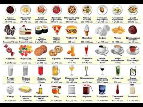 Как убрать воду и жир с живота