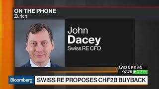 Swiss Re CFO on Buyback, Growth Opportunities, Earnings Outlook
