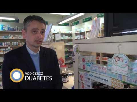 Inzulin poput izbjeći