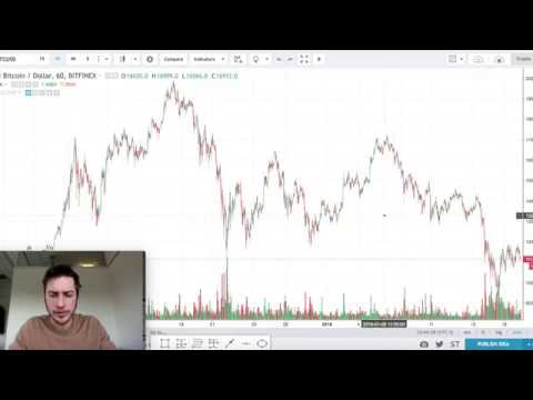The Ultimate Guide to Trading Volume