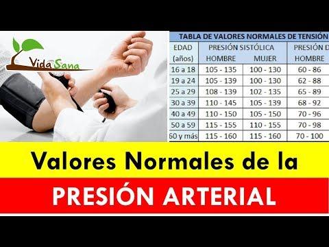 La hipertensión y la arteriosclerosis cerebral
