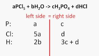 Chemistry – How To Balance Chemical Equation Using Algebra, Step By Step – In Hindi