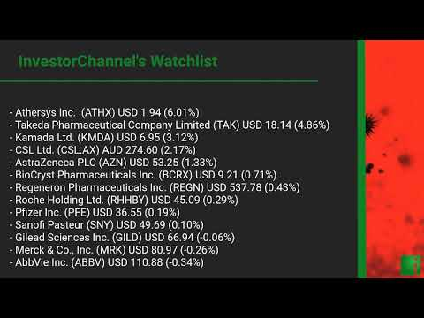InvestorChannel's Covid-19 Watchlist Update for Friday, January, 22, 2021, 16:12 EST