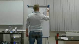 Схема сеанса по методу Макулова (без позитивации травмы)