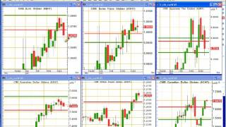 Trading Outlook for Today: January 27, 2017