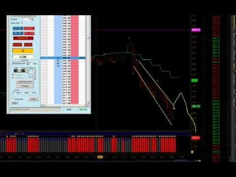 This is how you make $$$Money Trading Futures