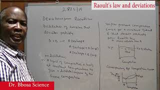 Deviations from Raoults law