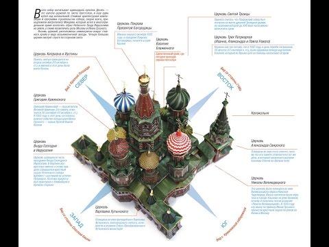 Самый большой храм рязань