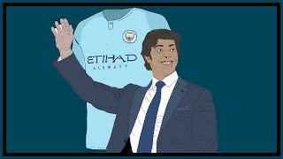 City Football Group: Globalisation and Conflicts of Interest