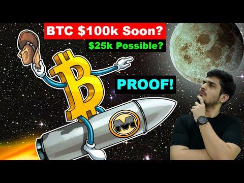 Pirkti bitcoin free