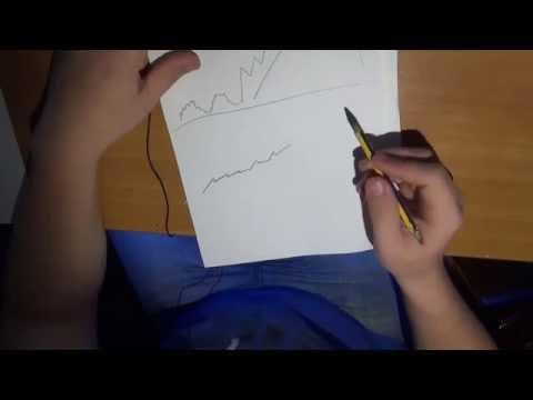 Адекватный индикатор форекс