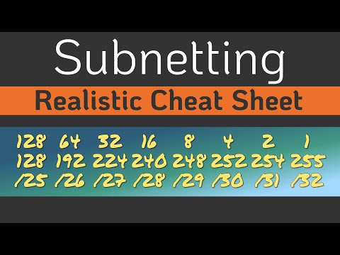 Drawing the Cheat Sheet - Subnetting Mastery - Part 2 of 7