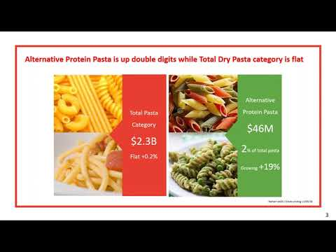 RDBA WEBINAR: From No to Go: The Evolution of Pasta and Its Consumer