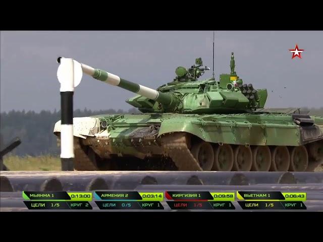 International Army Games (Myanmar)