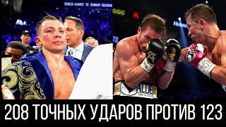 ДОКАЗАТЕЛЬСТВО победы Головкина над Канело/ Раскрыт ЗАГОВОР WBC против GGG!!!