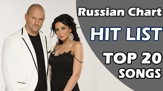 Top 20 Songs in Russia of March 5 , 2017 (Хит Лист)