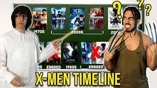 Die verwirrende X-MEN Timeline FÜR DUMME!! (und auch für Andere) | Jay & Arya