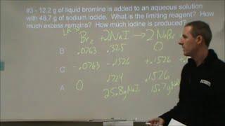BCA Tables Part 3 - Limiting Reagent