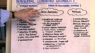 What Is Nonverbal Learning Disability?