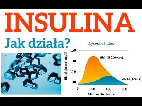 Protokoły leczenia cukrzycowej com